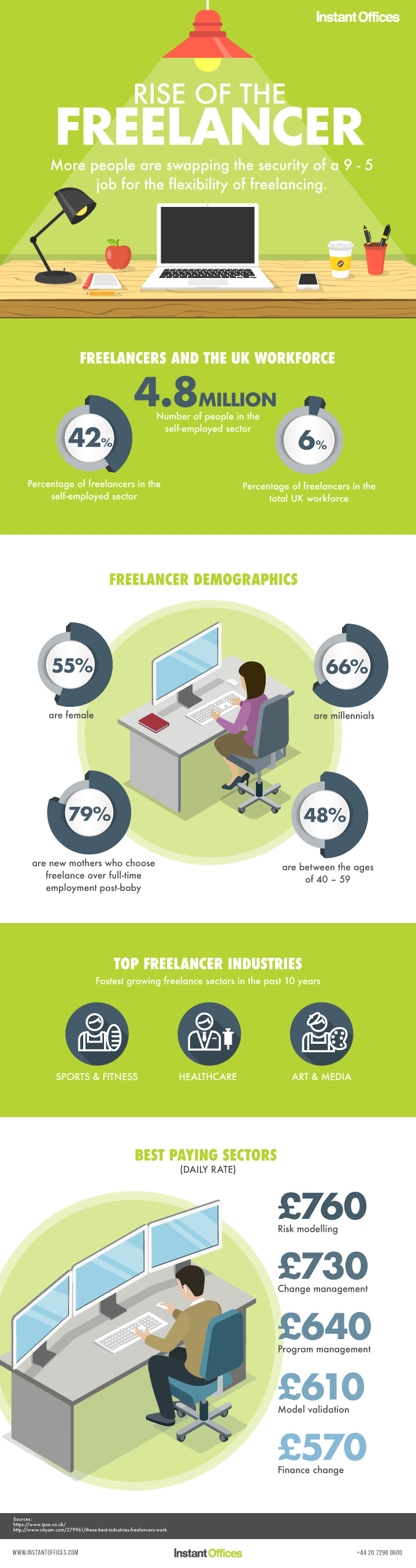 Rise-of-the-freelancer