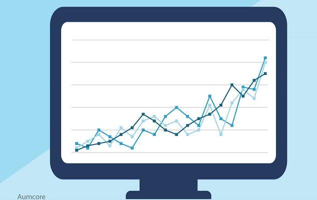 Analytics-Graph