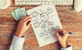 startup investment tip