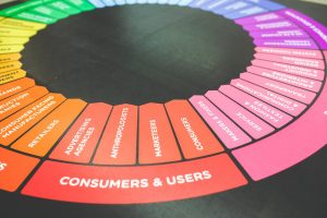 online retail consumers and users circle
