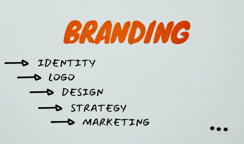 Build Brand Awarness