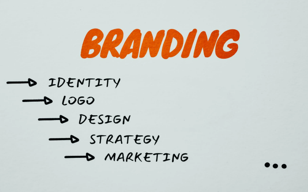 How to create successful brand identity
